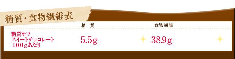 ○糖質・食物繊維比較表