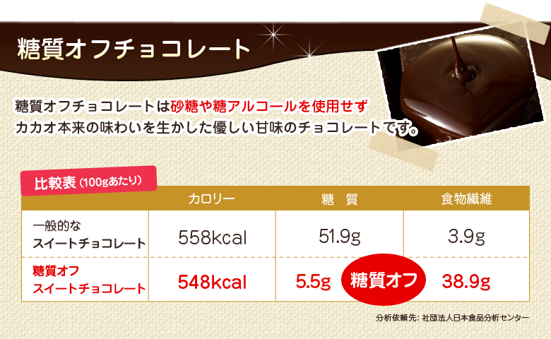 糖質オフチョコレート カロリー比較表